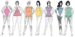 Tips Fashion Sesuai Bentuk Tubuh