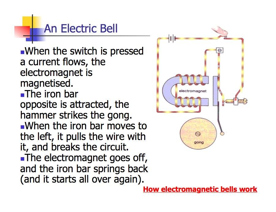 Jun 7 Class The Motor Principle Physics 11