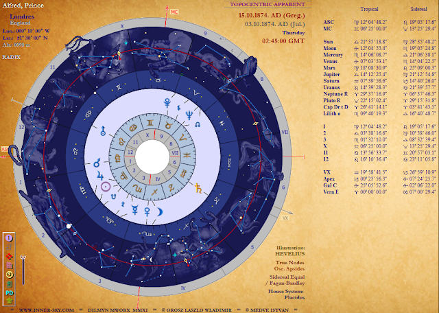 ISE Astrology Software