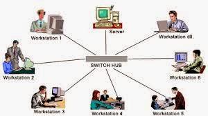 Pengertian Jaringan Komputer | Blog Brema