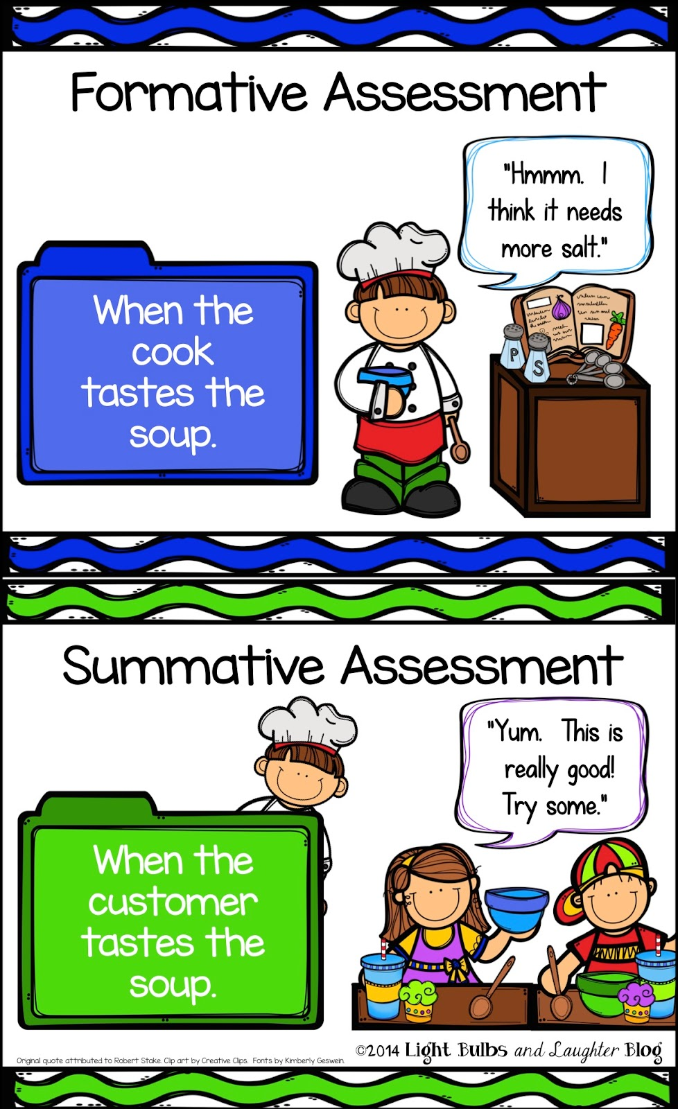 What is a Formative Assessment, Anyway? - Light Bulbs and Laughter Blog