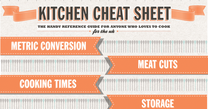 The Kitchen Cheat Sheet: A Comprehensive Guide Cooks Everywhere Would Love to Have