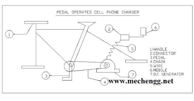 Pedal Operated Cell Phone Charger Project