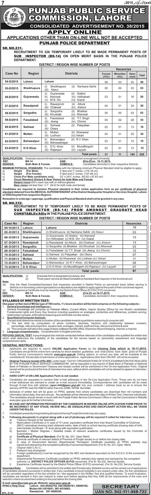 Sub Inspectors Jobs in PPSC for Freshers & Police Officials