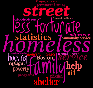 Homelessness Word Cloud!