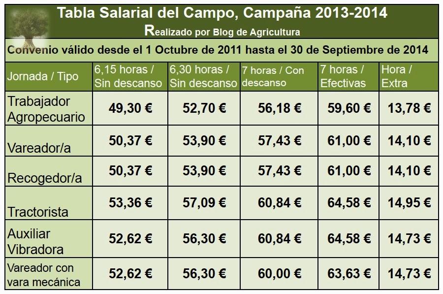 "Search Results for ""Nuevo Aumento Salarial 2016"" – Black ..."