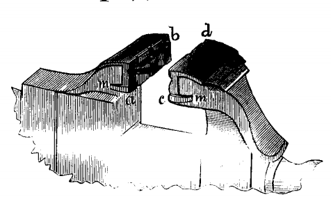 Как сделать накладки на губки тисков