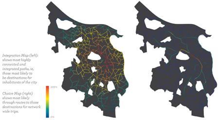 Kungsängen - Connectivity Analysis