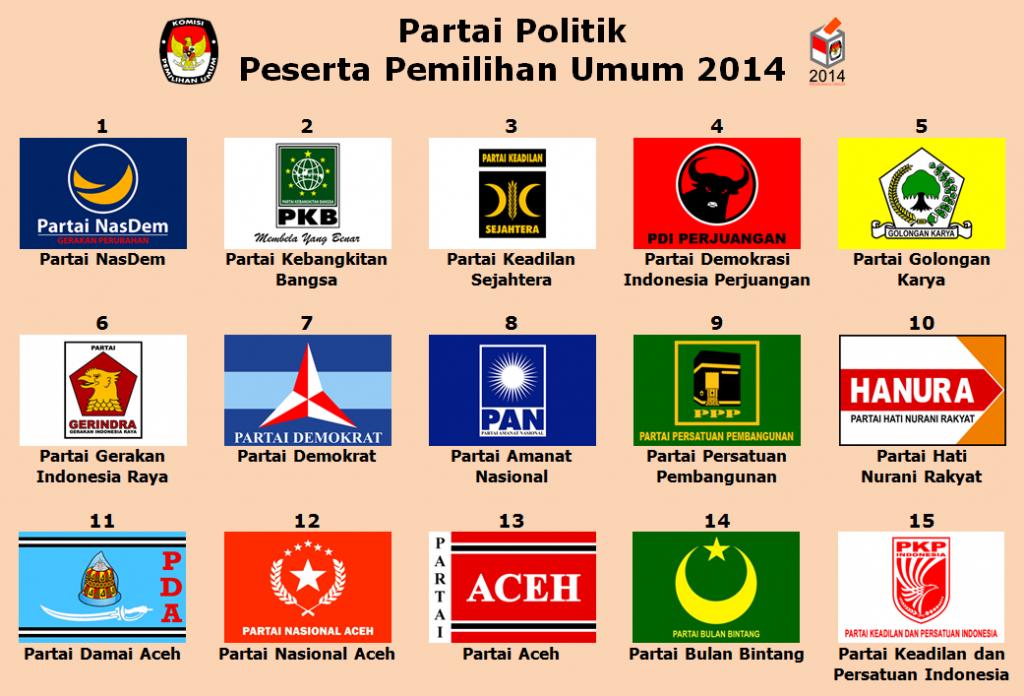 Partai Politik Peserta Pemilu 2014