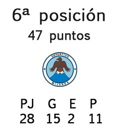 Liga 2015/20156