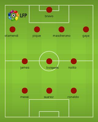 La Liga Team of the Year 2014-2015