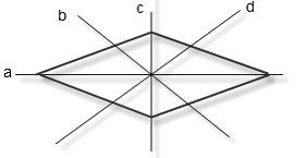 Emmahandoko Prediksi Soal Un Matematika Sekolah Dasar Tahun 2011 2012