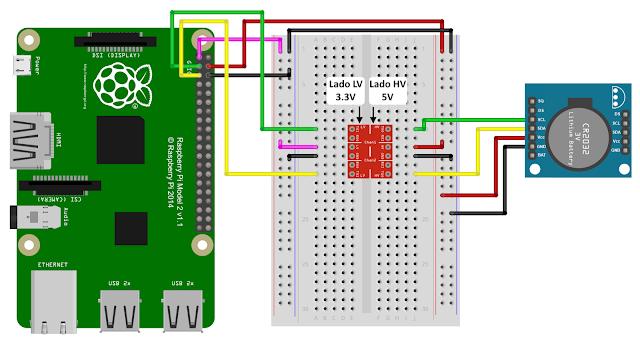 Raspberry Pi e Conversor de Nível Lógico