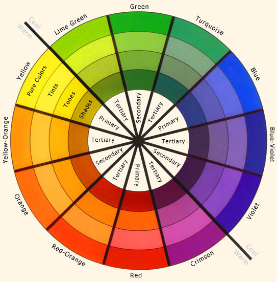 Meekzbeautyparadise color wheel theory How does the colour wheel work