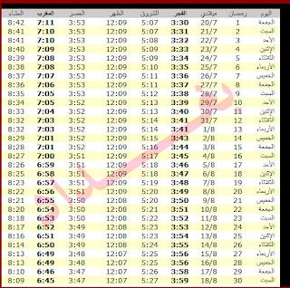 أمساكية شهر رمضان المبارك لعام 1433هـ -2012 م  لمدينة بغداد