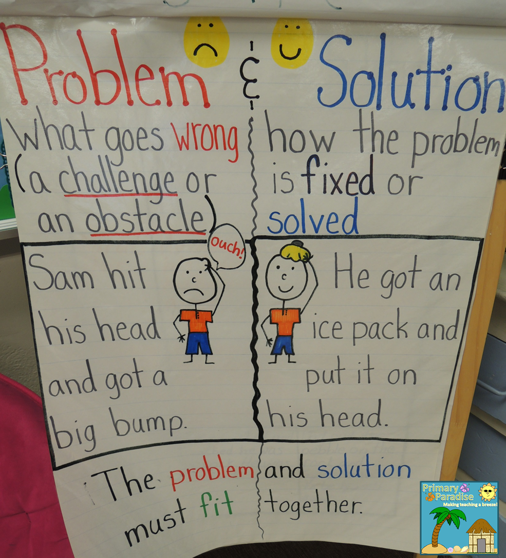 http://www.myprimaryparadise.com/2013/10/14/whats-your-problem-teaching-problem-and-solution/