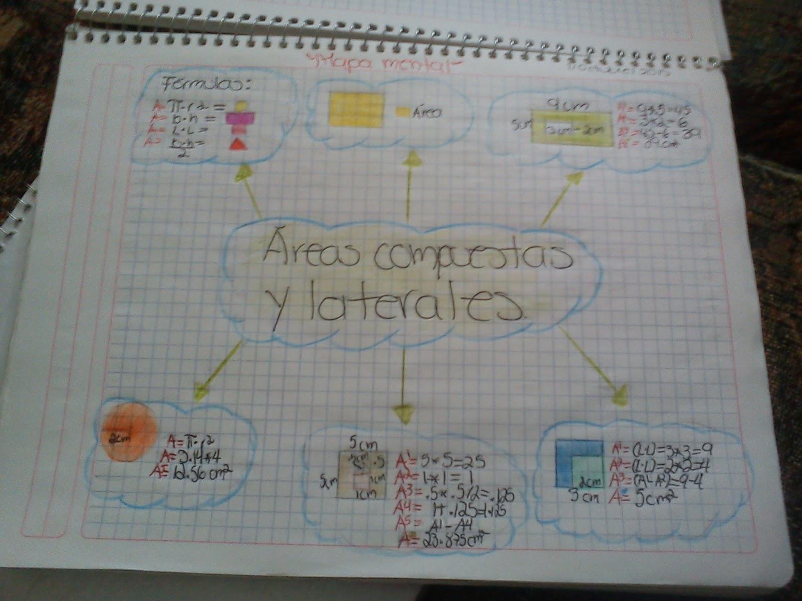 Portafolio de matemáticas Ana Lorena Rosales Delgado : Trabajo Clase
