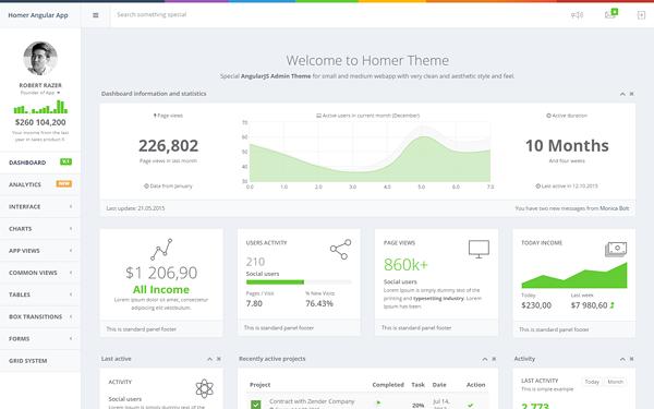Download Homer Angularjs Webapp Bootstrap Theme