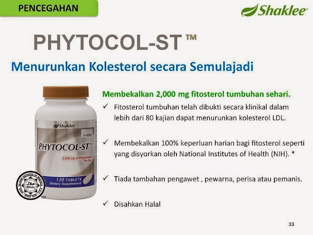 Phytacol ST