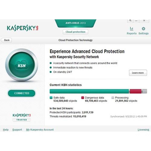 kaspersky antivirus 2013 (www.freewarelatest.com)