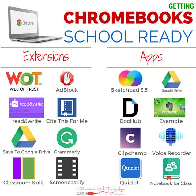 Getting Chromebooks School Ready