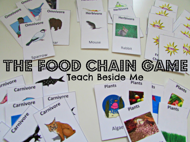 Printable Food chain game from Teach Beside Me