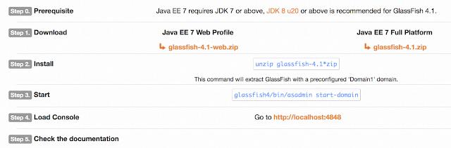Download và cài đặt glassfish server.