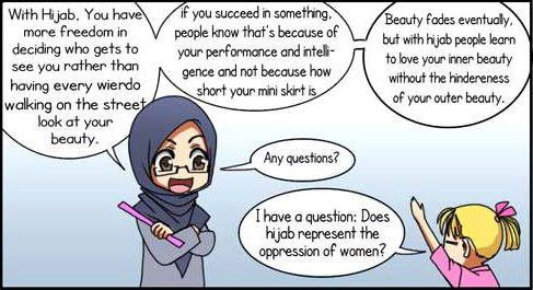 understanding hijab ,muslimah