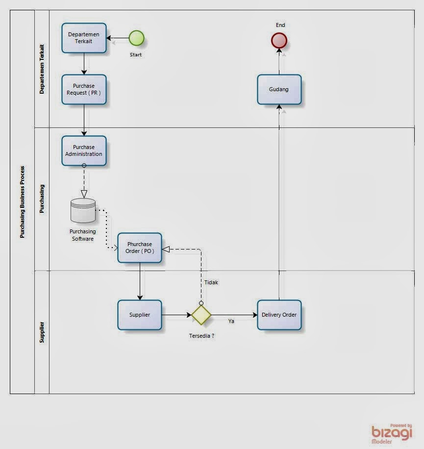 enterprise resource planning system pdf
