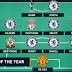 PFA Team of the Year 2015