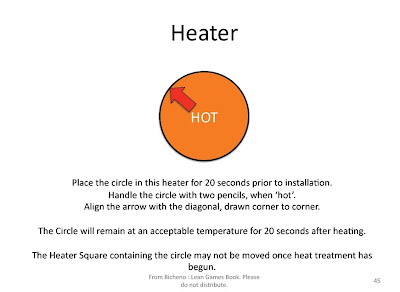 lean heat treat simulation