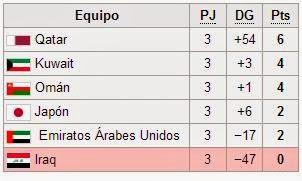 Irán cerca de un mundial adulto por primera vez en la historia | Mundo Handball