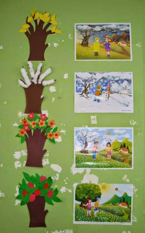 okul öncesi mevsimler grafiği,okul öncesi mevsimler grafiği örnekleri