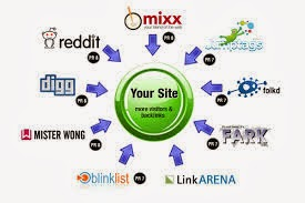 Social Bookmark Sebagai Ladang Backlink dan Traffic