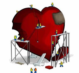 El Corazón y los Vasos sanguíneos