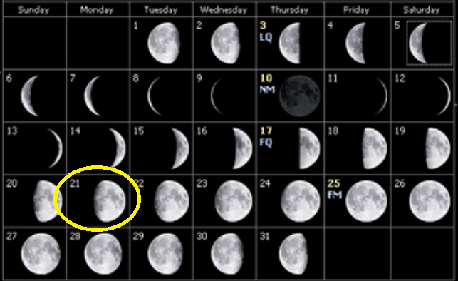 moon phases 2011 australia. moon phases 2011. moon phases 2011 north america