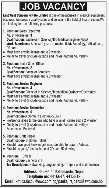 Various Engineering Jobs Vacancy  East West Concern Private Limited