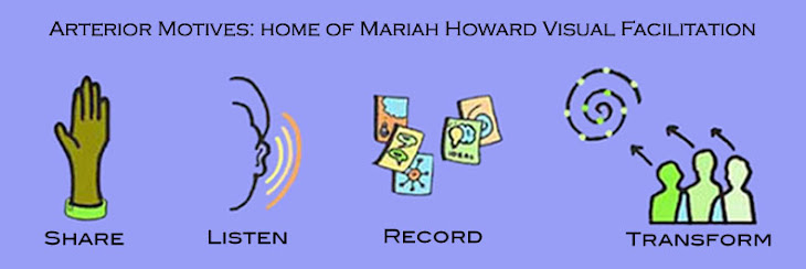 Arterior Motives: home of Mariah Howard Visual Facilitation