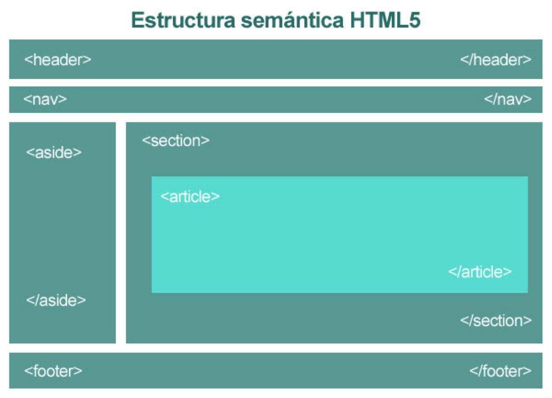 Как сделать ленты на CSS3 без картинок 9