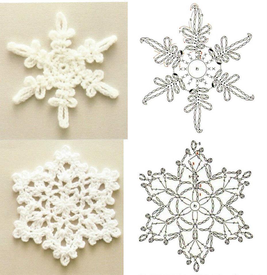 Preferenza I miei lavori all'uncinetto: Fiocchi di neve a uncinetto XL28