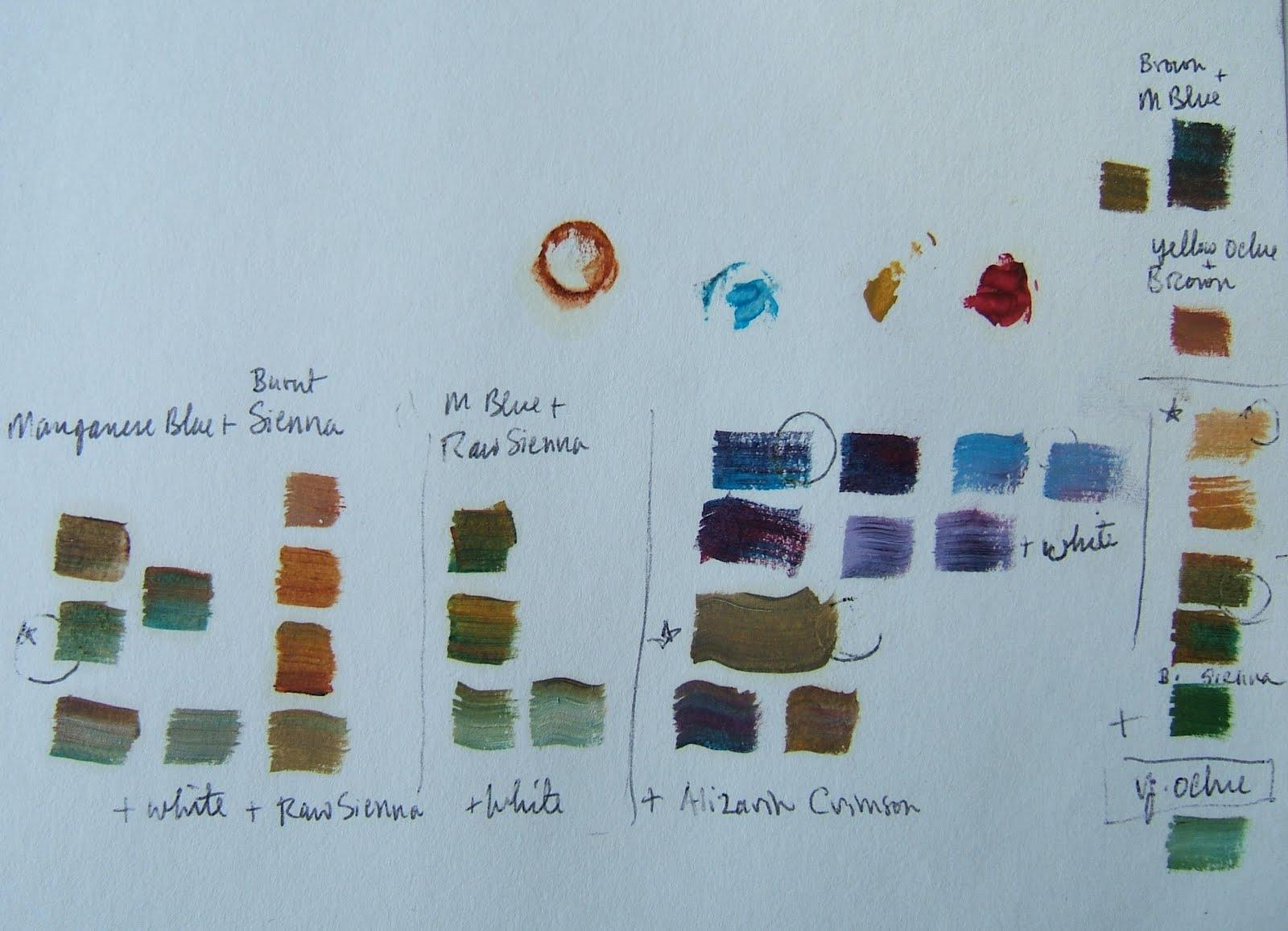 Manganese blue, Burnt Sienna, Yellow Ochre & Alizarin Crimson