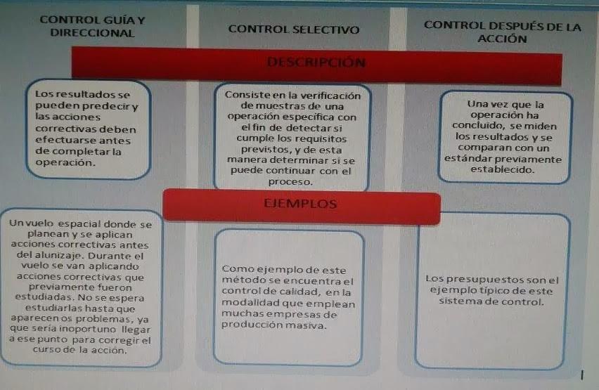 Contabilidad IV UFPS: UNIDAD III CONTABILIDAD POR AREAS DE ...