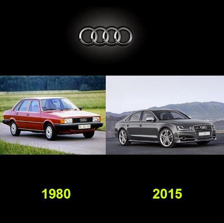 Beza Kereta Tahun 80an Dan Sekarang 20 Gambar