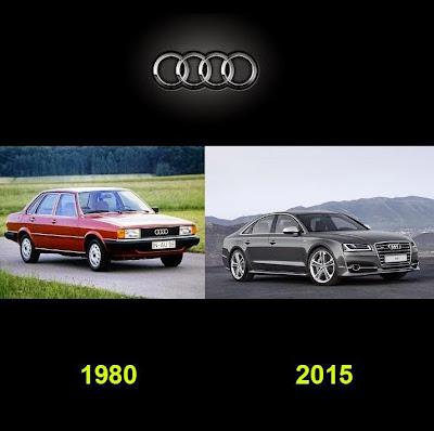 Beza Kereta Tahun 80an Dan Sekarang