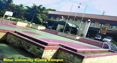 Binus University Kampus Kijang
