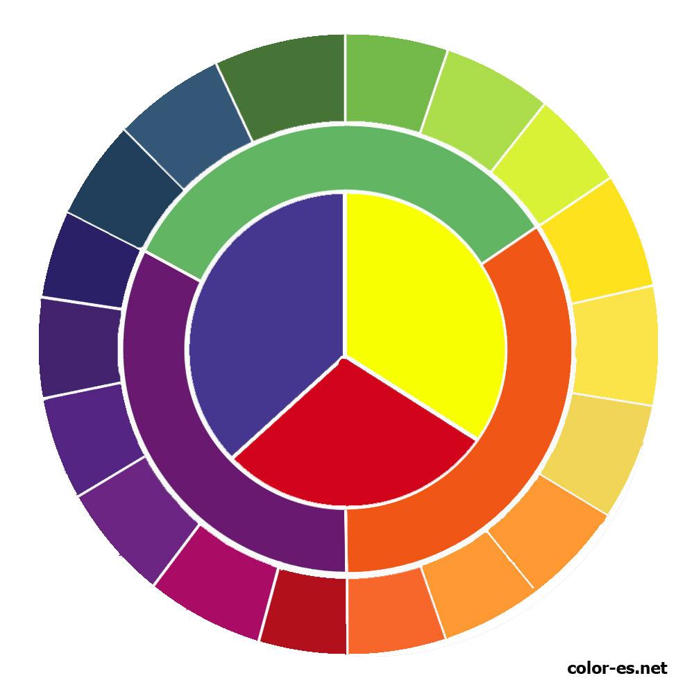 Circulo Cromatico Pictures