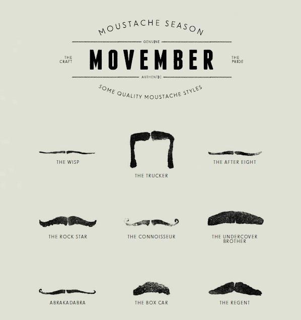 Efecto Movember