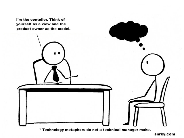 In the Office:  I'm the controller.  Think of yourself as teh view and the product owner as the model.