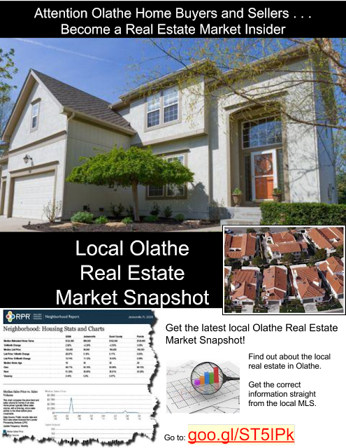 Olathe Real Estate Market Snapshot