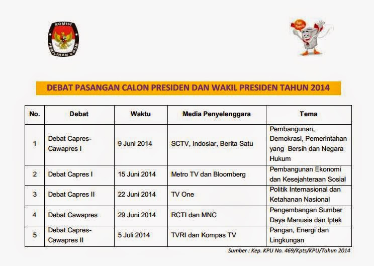 Jadwal Pemilu_Wonderful Indonesia